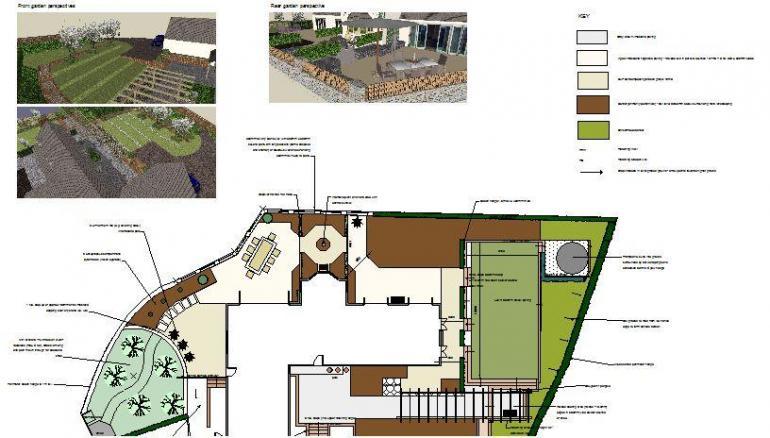 A Cheltenham garden farm plan